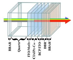 Organic Transparent Solar Cell